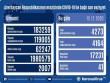 Azərbaycanda daha 41 nəfər koronavirusdan dünyasını dəyişdi